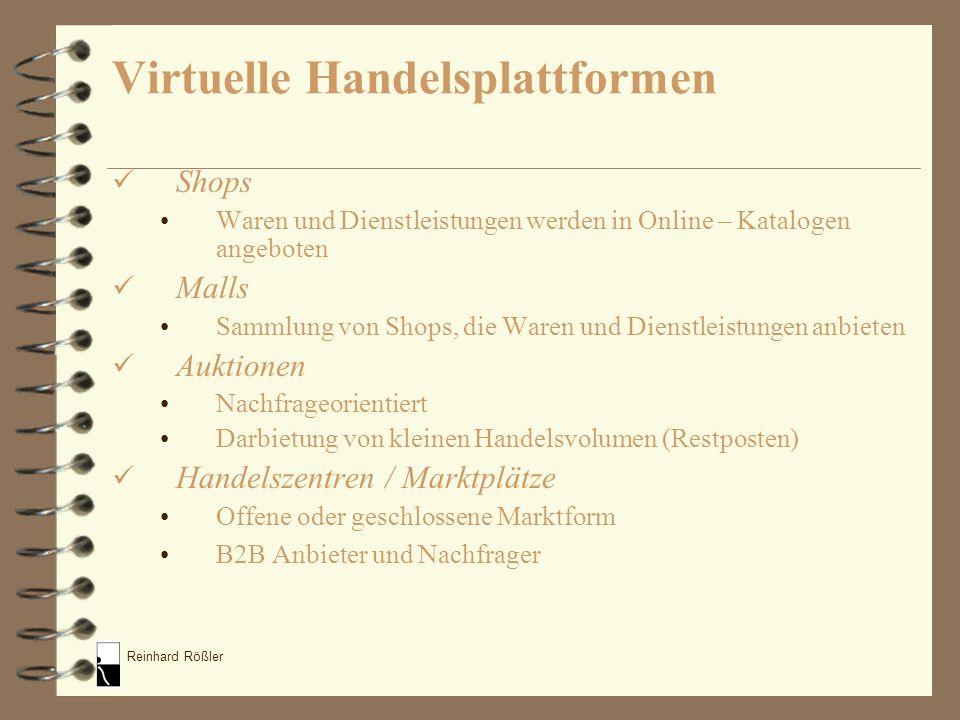 Virtuelle Handelsplattformen