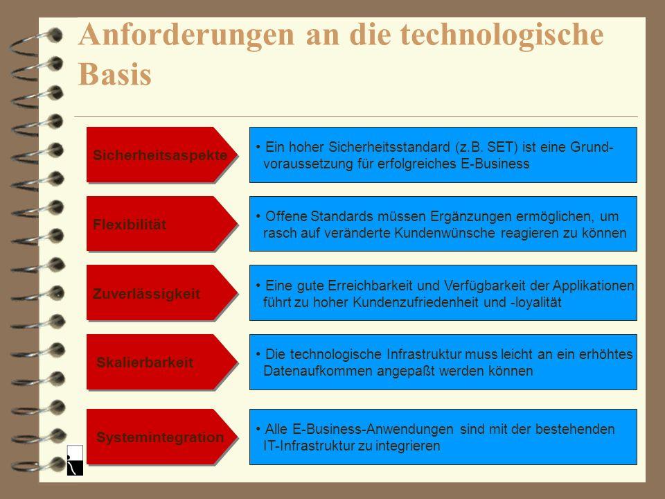 Anforderungen an die technologische Basis