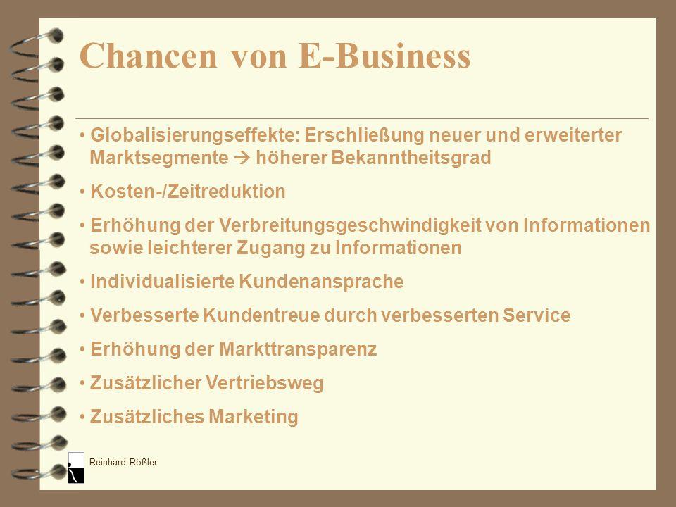 Chancen von E-Business