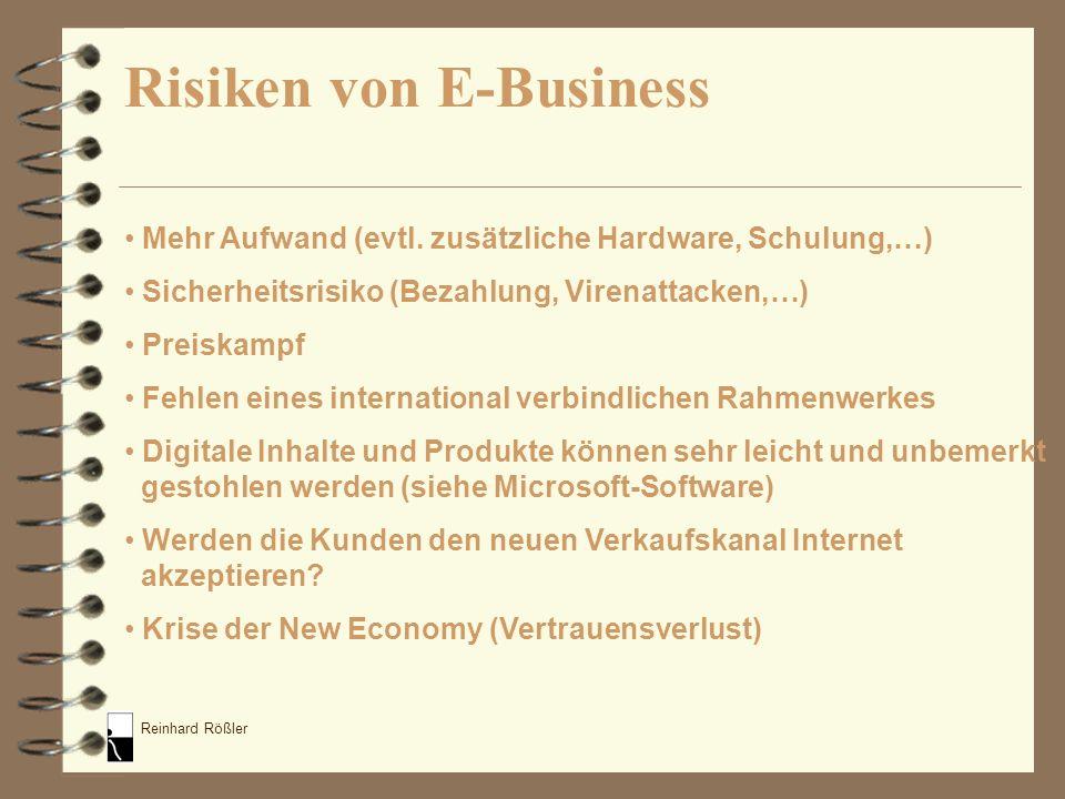Risiken von E-Business