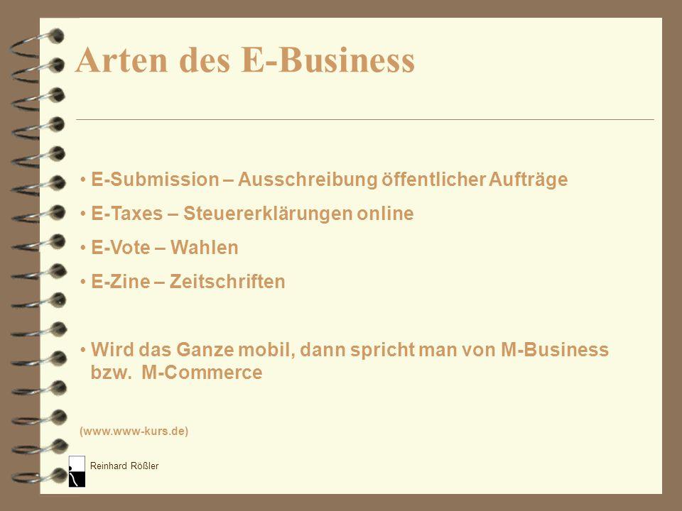 Arten des E-Business E-Submission – Ausschreibung öffentlicher Aufträge. E-Taxes – Steuererklärungen online.