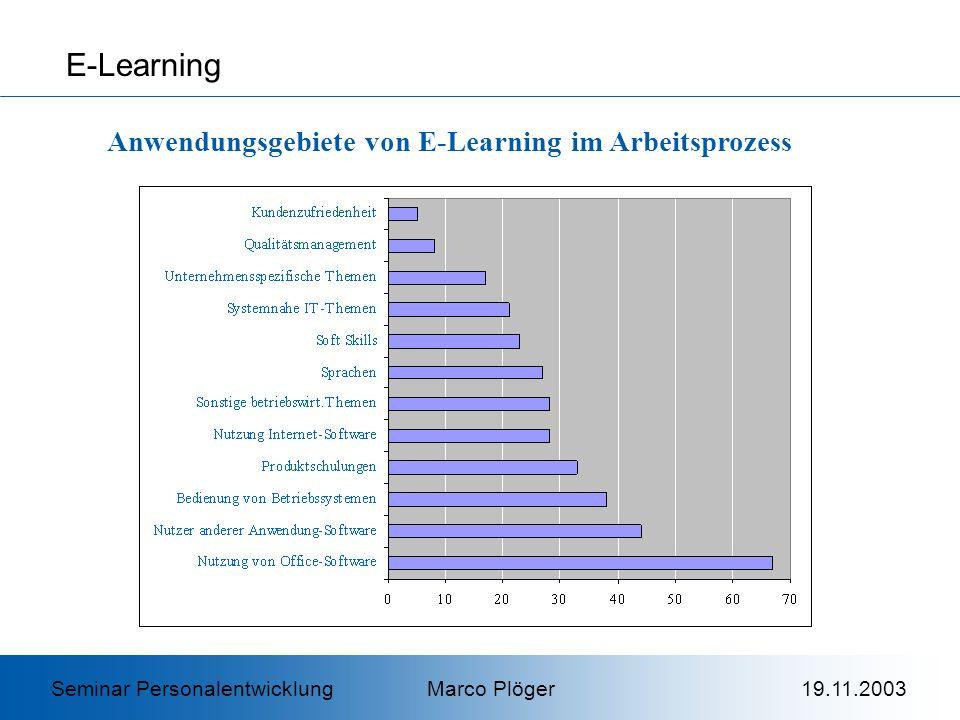 Anwendungsgebiete von E-Learning im Arbeitsprozess