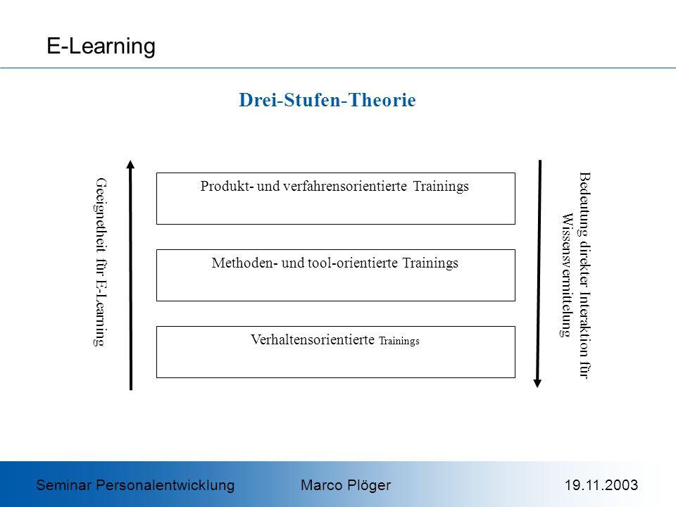 E-Learning Drei-Stufen-Theorie