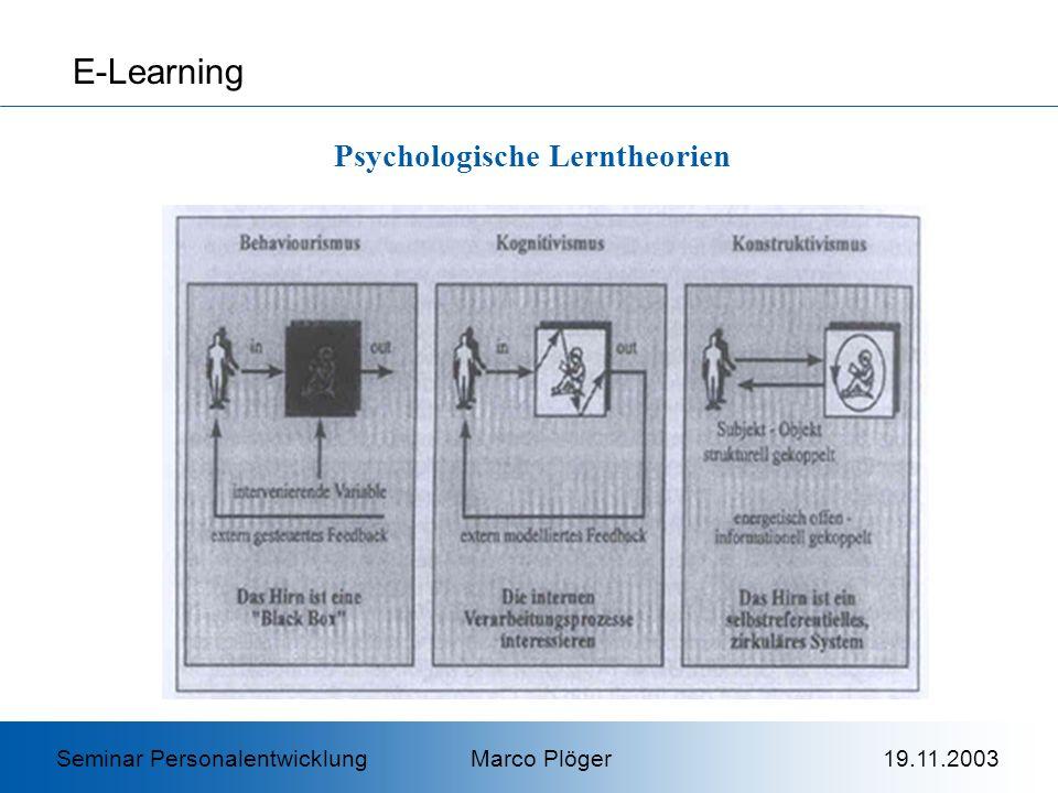 Psychologische Lerntheorien