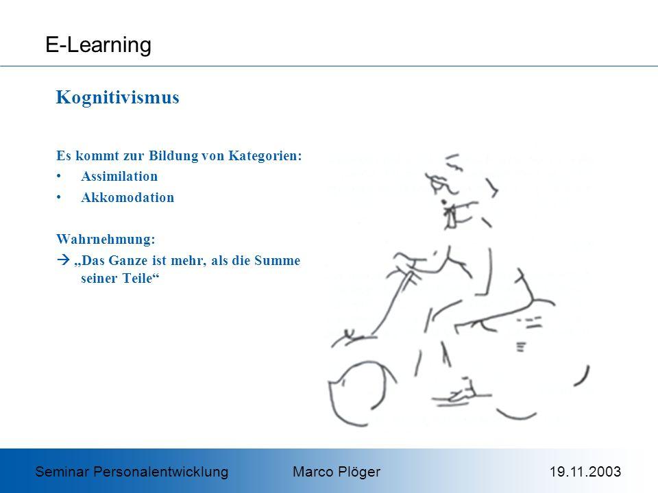 E-Learning Kognitivismus Es kommt zur Bildung von Kategorien: