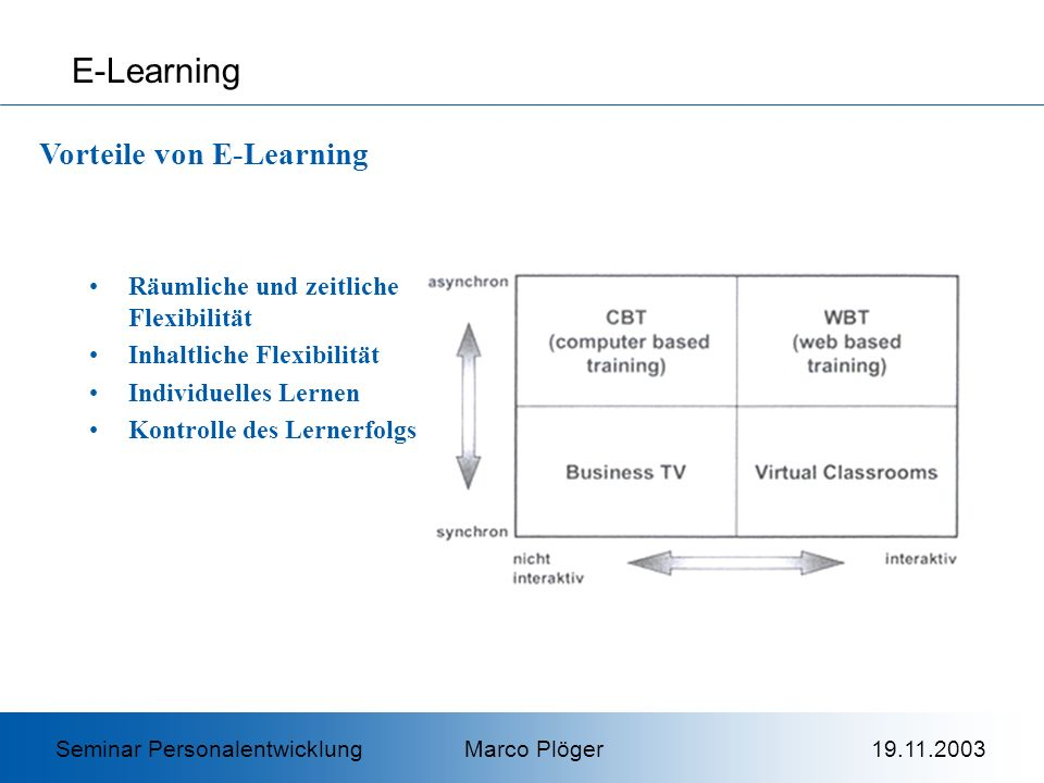 E-Learning Vorteile von E-Learning