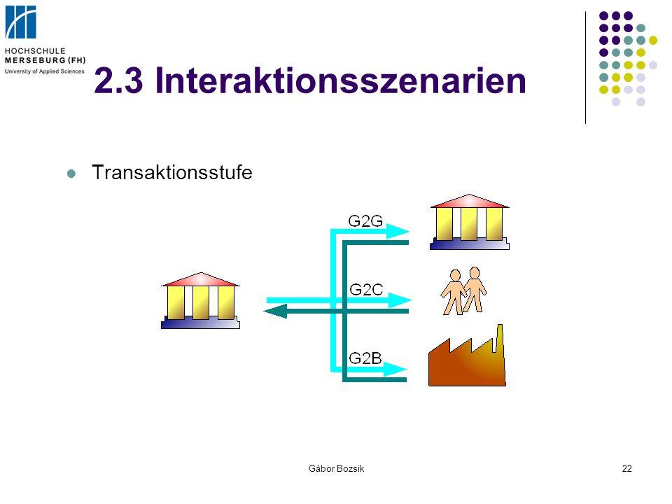 2.3 Interaktionsszenarien