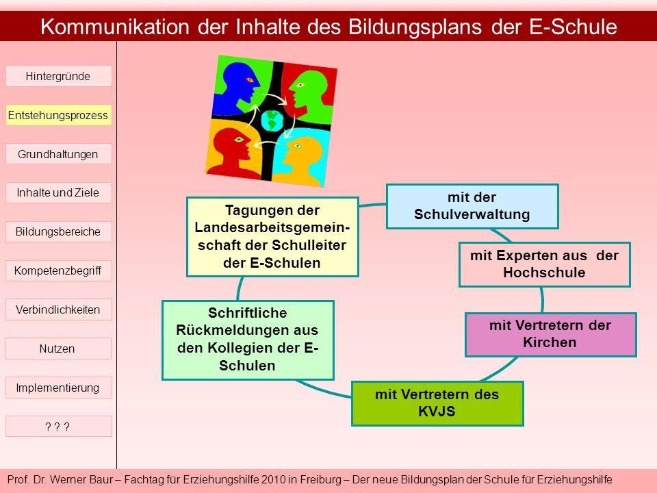 Kommunikation der Inhalte des Bildungsplans der E-Schule