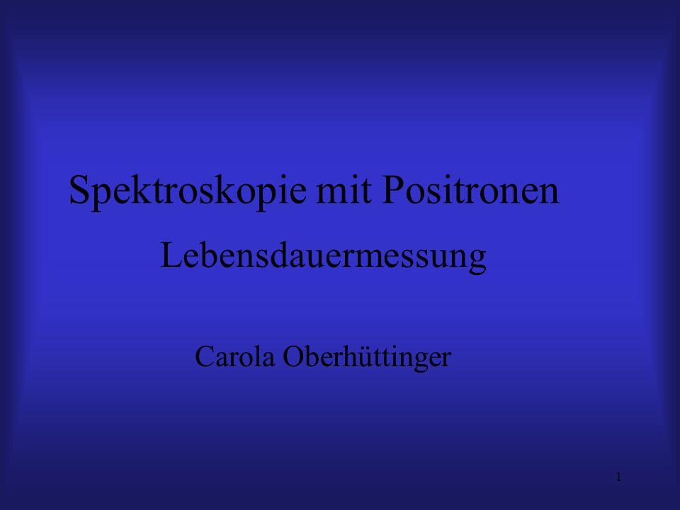 Spektroskopie mit Positronen