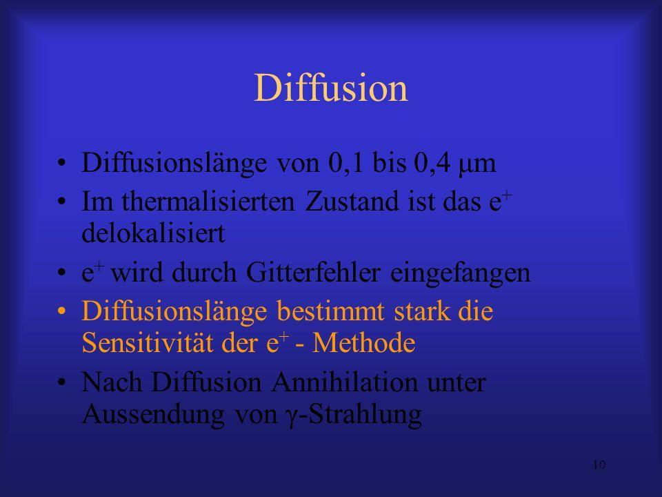 Diffusion Diffusionslänge von 0,1 bis 0,4 μm