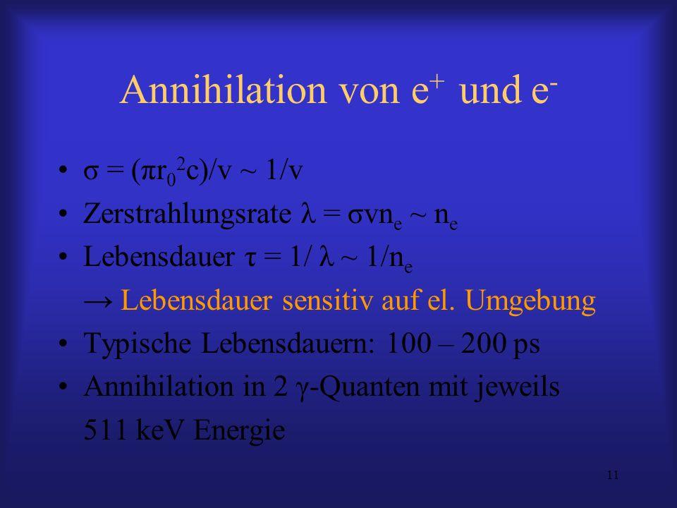 Annihilation von e+ und e-