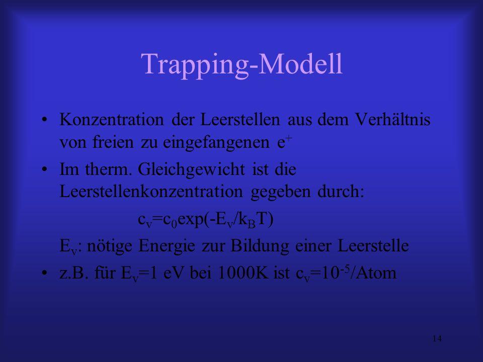 Trapping-ModellKonzentration der Leerstellen aus dem Verhältnis von freien zu eingefangenen e+