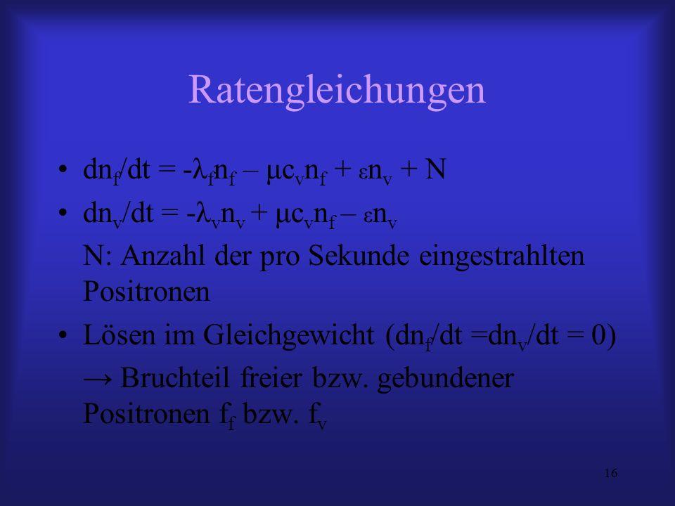 Ratengleichungen dnf/dt = -λfnf – μcvnf + εnv + N