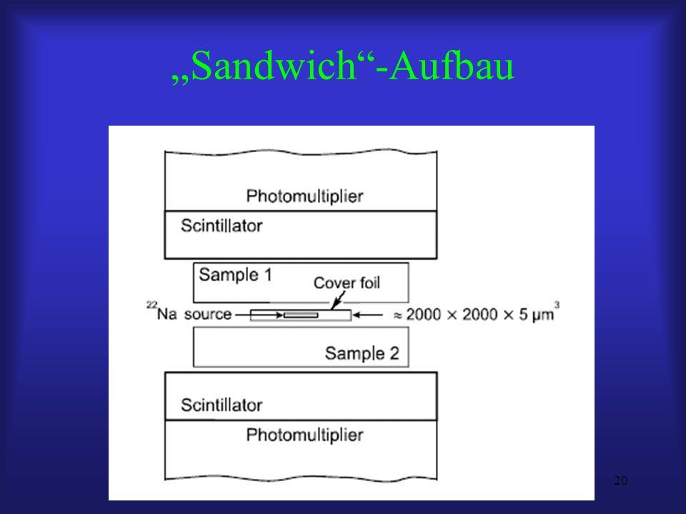 """""""Sandwich -Aufbau"""
