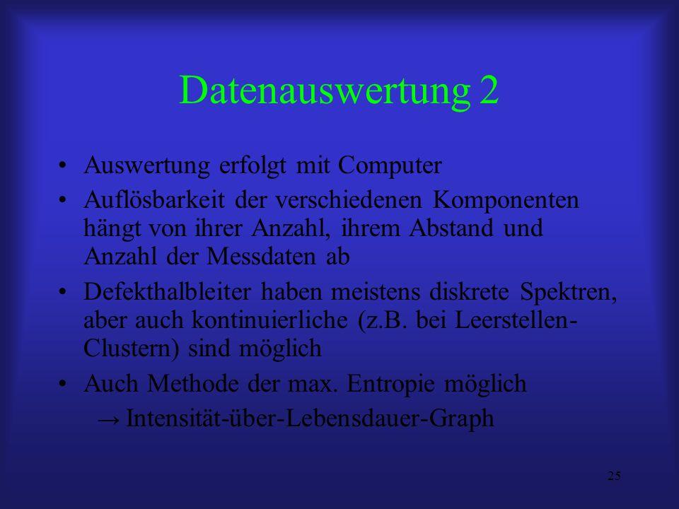 Datenauswertung 2 Auswertung erfolgt mit Computer