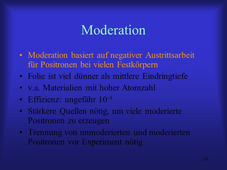 ModerationModeration basiert auf negativer Austrittsarbeit für Positronen bei vielen Festkörpern. Folie ist viel dünner als mittlere Eindringtiefe.