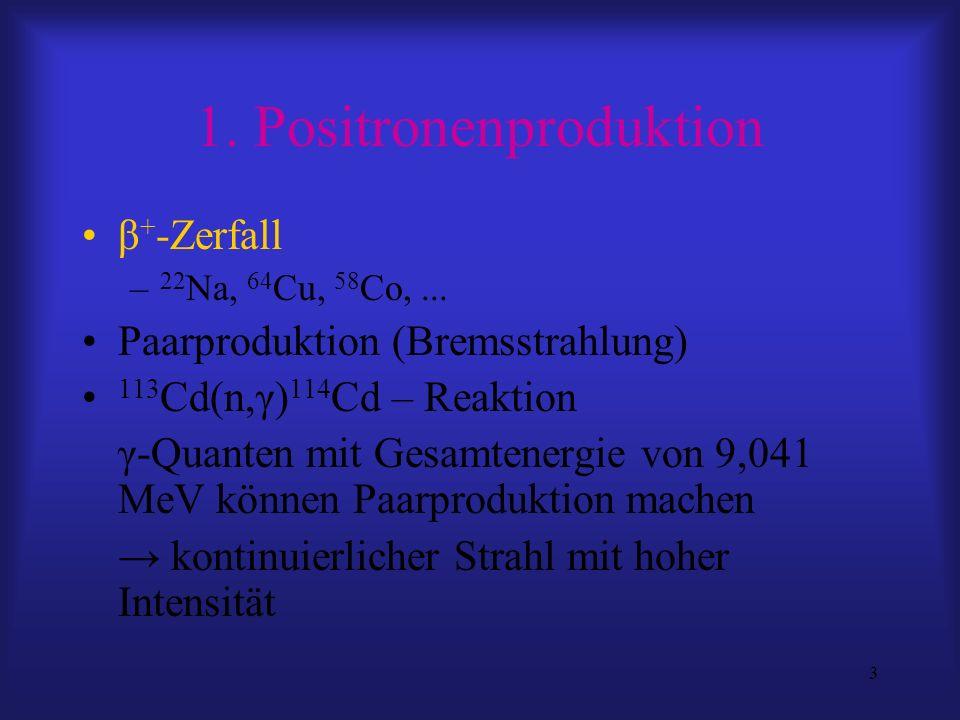 1. Positronenproduktion