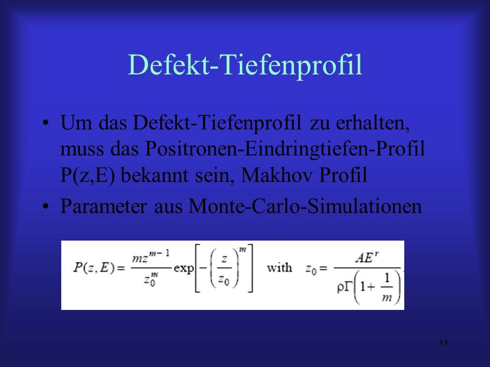 Defekt-Tiefenprofil Um das Defekt-Tiefenprofil zu erhalten, muss das Positronen-Eindringtiefen-Profil P(z,E) bekannt sein, Makhov Profil.