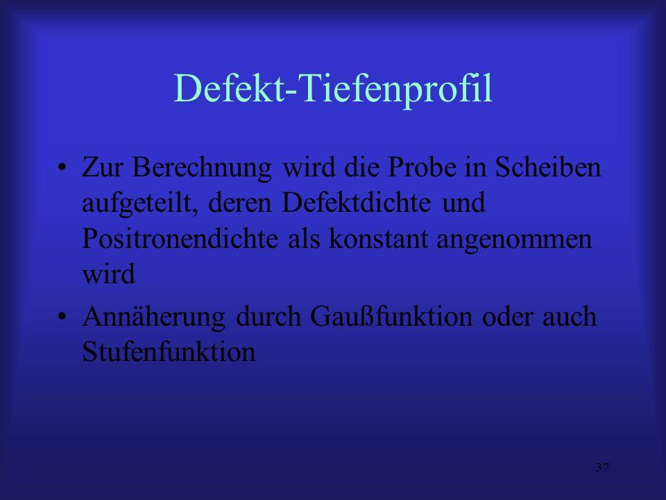 Defekt-Tiefenprofil Zur Berechnung wird die Probe in Scheiben aufgeteilt, deren Defektdichte und Positronendichte als konstant angenommen wird.