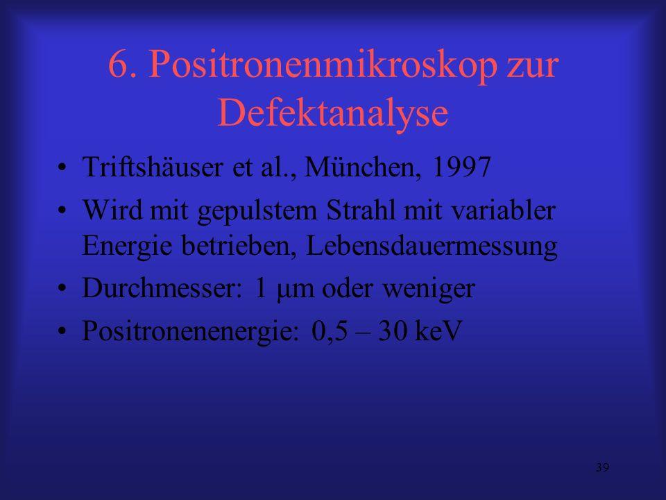 6. Positronenmikroskop zur Defektanalyse