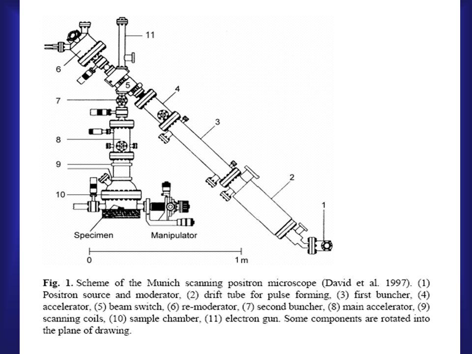 Positronenmikroskop