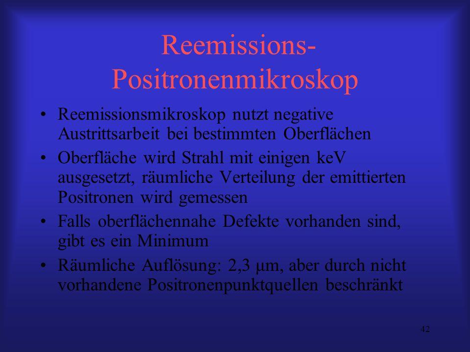 Reemissions-Positronenmikroskop
