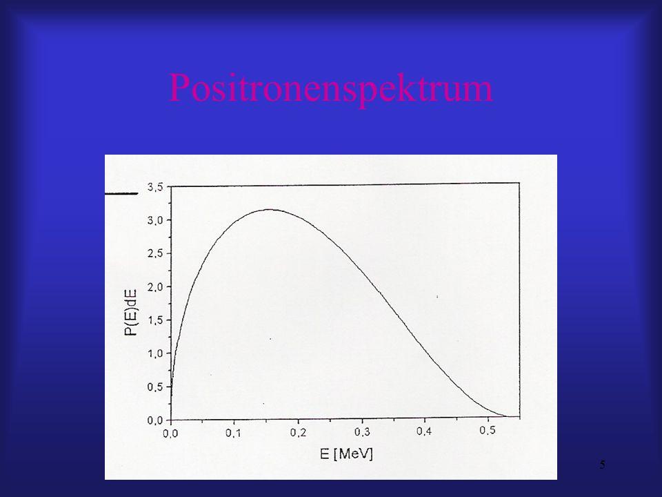 Positronenspektrum