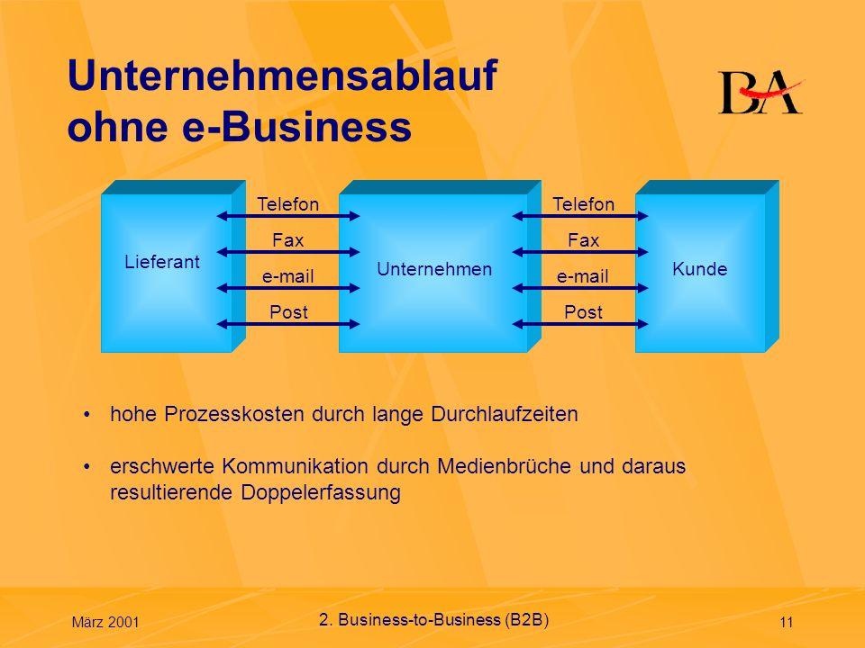 Unternehmensablauf ohne e-Business