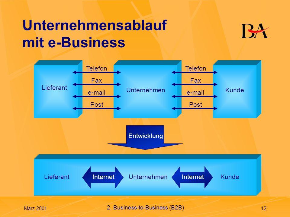 Unternehmensablauf mit e-Business