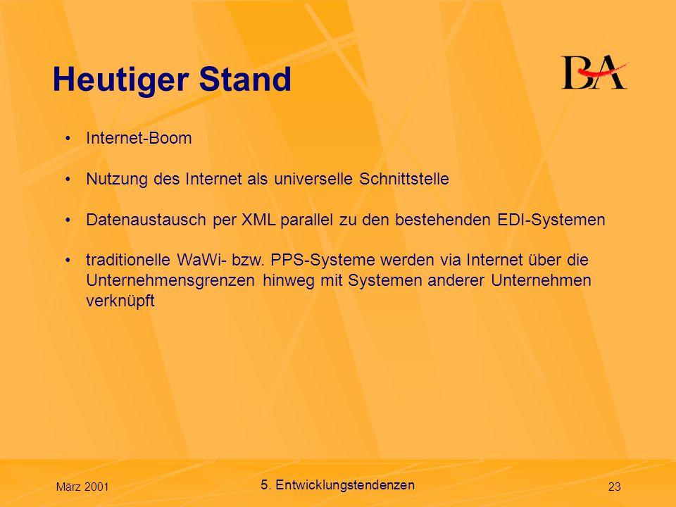 Heutiger Stand Internet-Boom