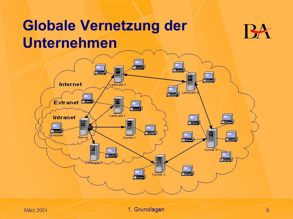 Globale Vernetzung der Unternehmen
