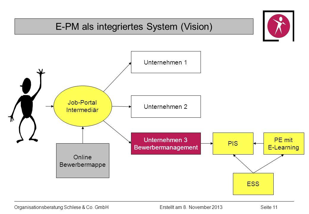 E-PM als integriertes System (Vision)
