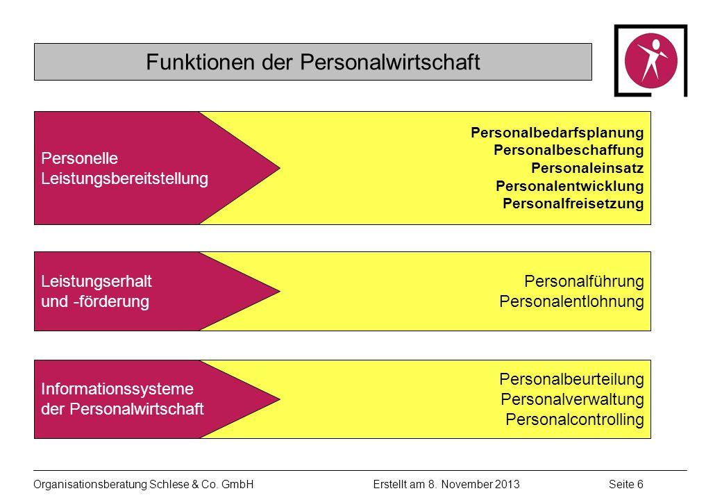 Funktionen der Personalwirtschaft