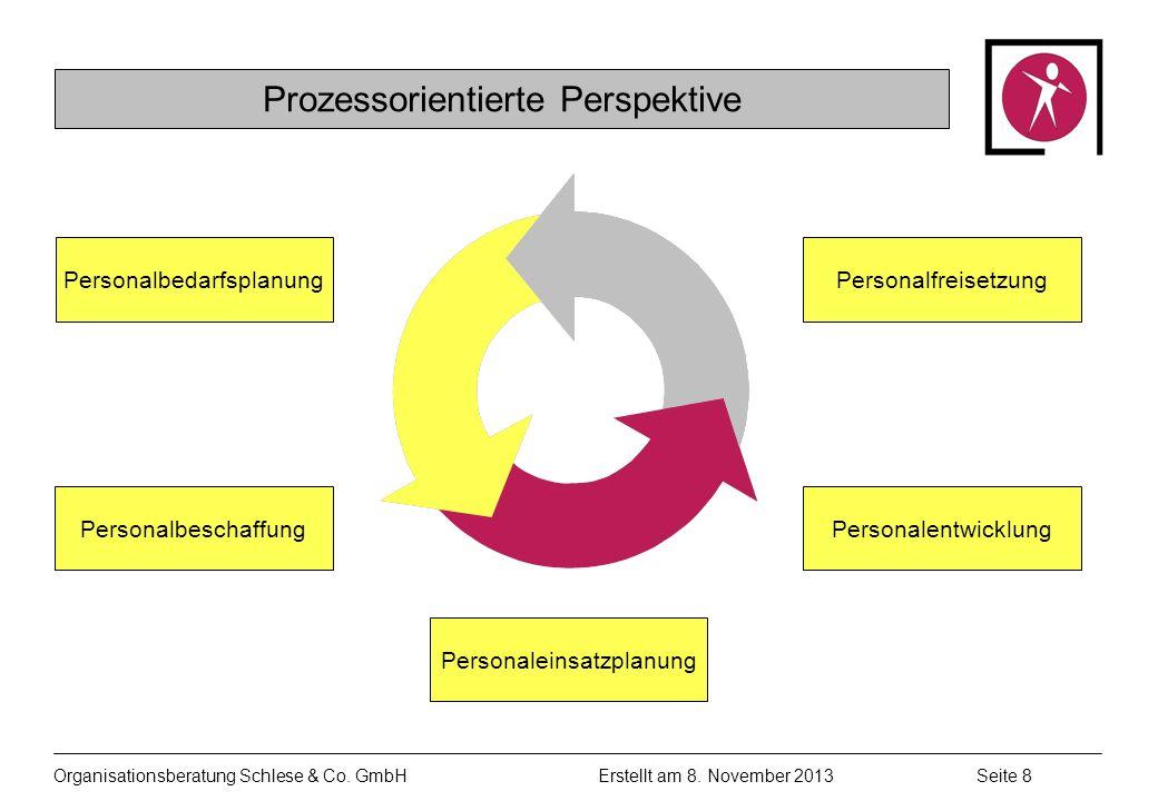 Prozessorientierte Perspektive
