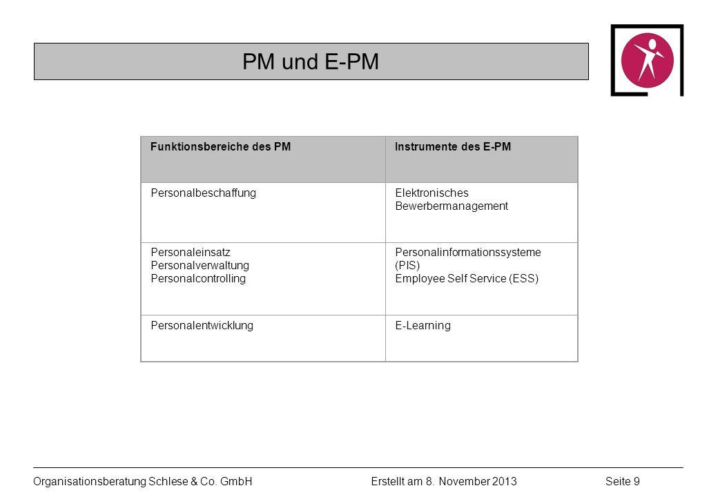 PM und E-PM Funktionsbereiche des PM Instrumente des E-PM