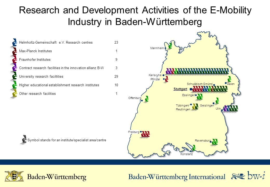 Research and Development Activities of the E-Mobility Industry in Baden-Württemberg