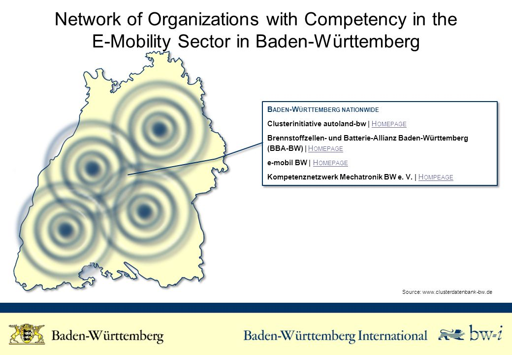 Network of Organizations with Competency in the E-Mobility Sector in Baden-Württemberg