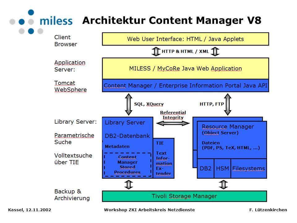 Architektur Content Manager V8