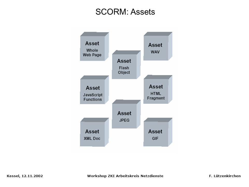 SCORM: Assets