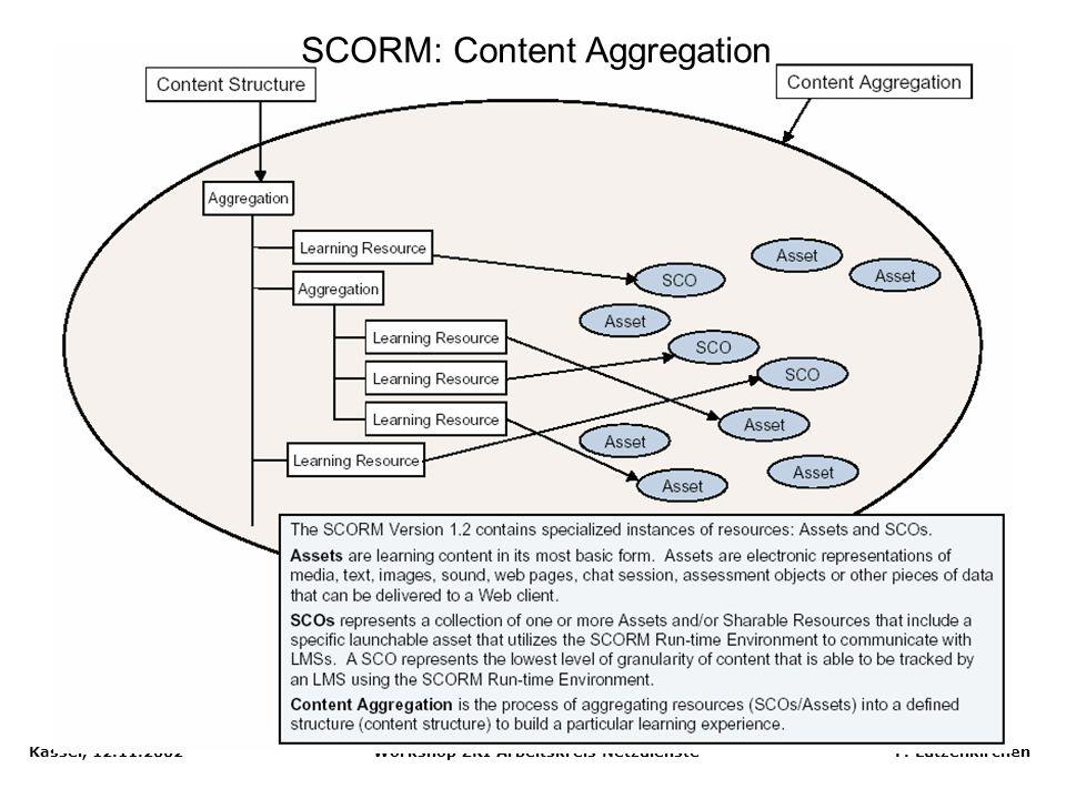 SCORM: Content Aggregation