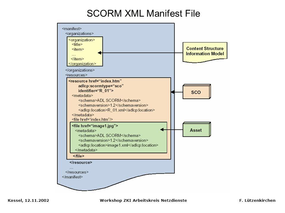 SCORM XML Manifest File