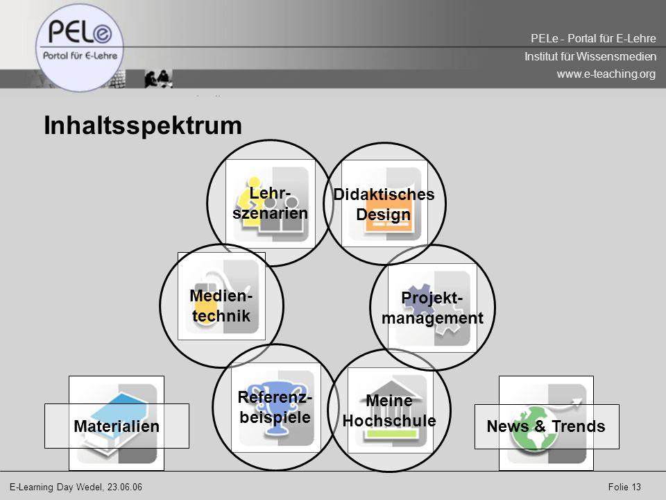 Inhaltsspektrum Lehr- szenarien Didaktisches Design Medien- technik