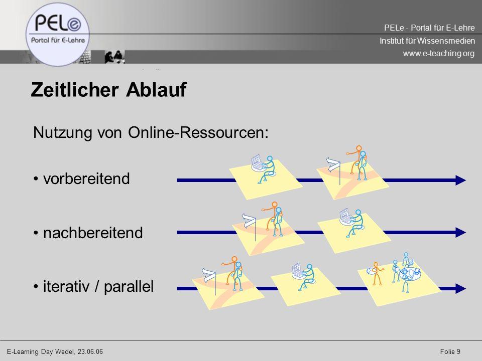 Zeitlicher Ablauf Nutzung von Online-Ressourcen: vorbereitend