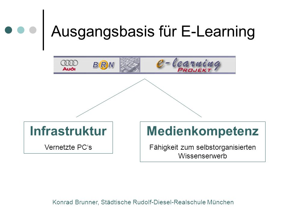 Ausgangsbasis für E-Learning
