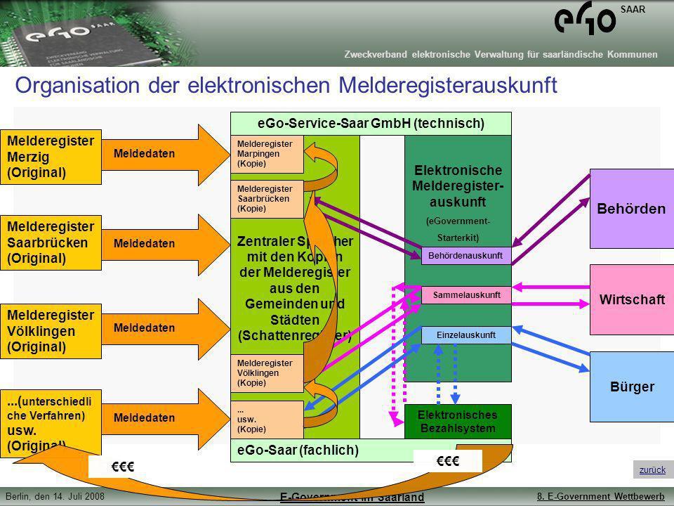 Organisation der elektronischen Melderegisterauskunft