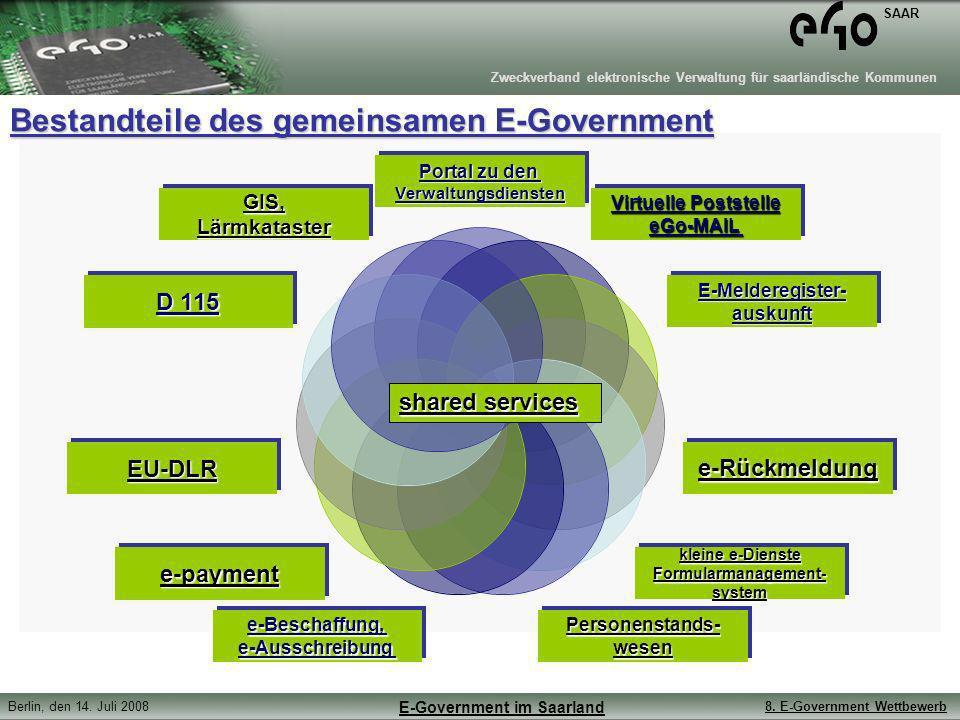 Bestandteile des gemeinsamen E-Government