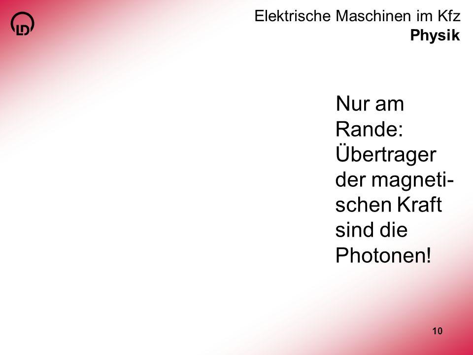 Elektrische Maschinen im Kfz Physik