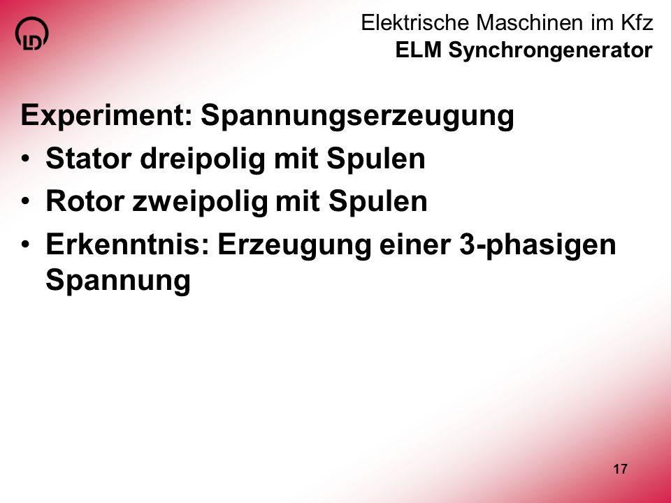 Elektrische Maschinen im Kfz ELM Synchrongenerator