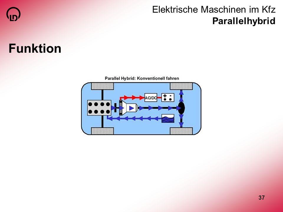 Elektrische Maschinen im Kfz Parallelhybrid