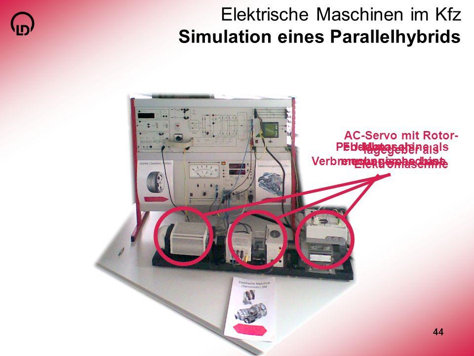 Elektrische Maschinen im Kfz Simulation eines Parallelhybrids